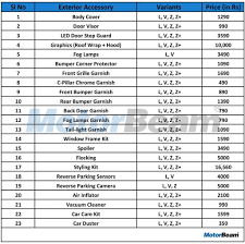 swift vdi spare parts list