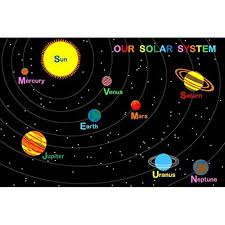 Area Rug Kids Room Play And Learn Carpet Planets Solar System Walmart Com Walmart Com