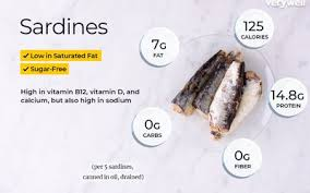 oyster nutrition facts and health benefits