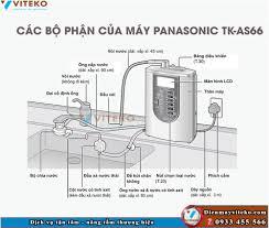 Máy lọc nước ion kiềm Panasonic TK-AS66, Giá sốc, nhiều ưu đãi khủng