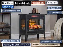 2019 20 Reviews Best Indoor Heaters For Large Rooms