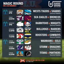 LeagueUnlimited NRL & Rugby League News ...