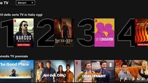 Netflix Italia introduce le liste Top 10 di serie tv e film