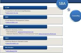 twila kennedy – Hopkins Business & Civic Association