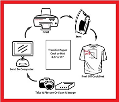 Amazon Com Decal Iron On Inkjet Transfer Paper Make Your Own Shirt 1 Sheet Arts Crafts Sewing