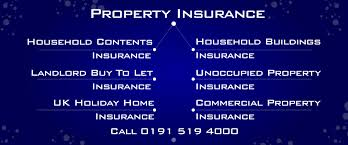 household insurance my best insurance quote