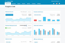 xero review is cloud accounting and