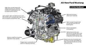 ecoboost 2 3l i4 engine and drivetrain