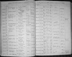 Burial records - Mitchell, Adeline | The Royal Borough of Kingston upon  Thames
