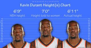Kevin Garnett among height fibbers