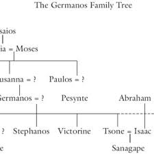 PDF) Keeping it in the Family: Property Concerns in Eighth Century AD Thebes