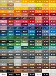 valspar spray paint color chart bing