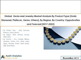 global gems and jewelry market ysis