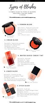 makeup 101 5 types of blushes explained