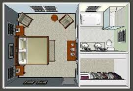 cost vs value project master suite