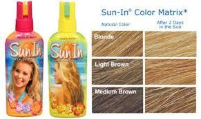 using sun in spray hair lightener