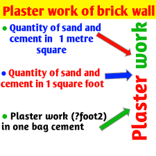 of plaster in one bag cement