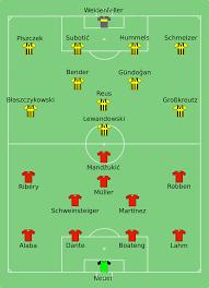 File:Borussia Dortmund-Bayern Munich 2013-05-25.svg - Wikimedia ...