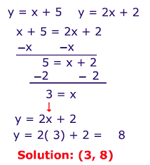 solve systems of linear equations