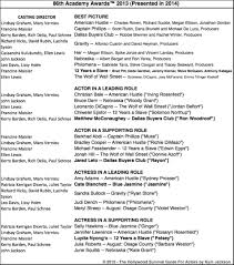 The Hollywood Survival Guide - For Actors