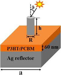 polymer photovoltaic solar cell