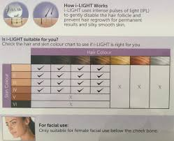 laser hair removal at home devices