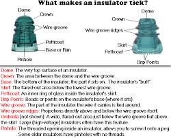 insulators the obsession