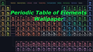 periodic table of elements animated