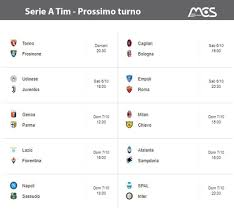 MCS Mediasport - Serie A Tim - Prossimo turno