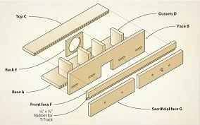Ultimate Router Table Fence Canadian Woodworking Magazine