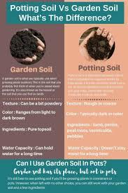 potting soil vs garden soil what s the