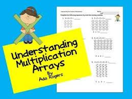 Understanding Multiplication Arrays   Multiplication arrays,  Multiplication, Understanding