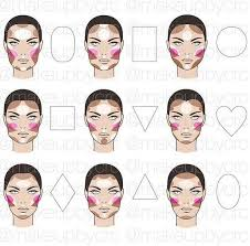 how to contour diffe face shape