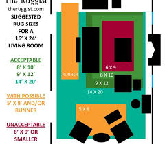 how to living room rug size the