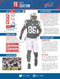 """Buffalo Bills PR on Twitter: """"New @buffalobills TE Wes Saxton was the first  @JagsFootball player to ever play in the NFL. That and more on Wes:… """""""