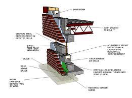 brick veneer reinforced concrete block