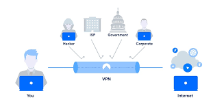 How do VPN Encryption Protocols Work? | AT&T Cybersecurity