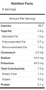 baklava recipe nutrition info