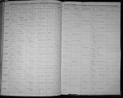 Burial records - Avis, James | The Royal Borough of Kingston upon Thames
