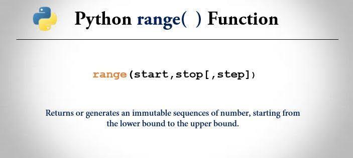 Fungsi range() di pemrograman python