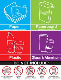 Recycling Bin Decals Google Search Recycling Recycling Bins New Sticker