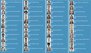 Eleição para Conselho Tutelar será neste domingo, saiba onde, como e em  quem votar - Agência Sertão