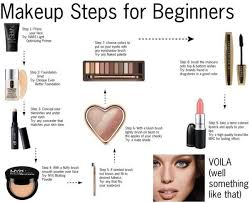 makeup step by step for oily skin