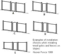 How To Install A Wood Gate On A Slope