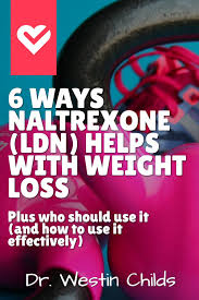 6 ways naltrexone ldn helps with