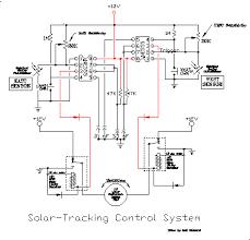 my homemade solar tracker