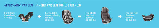 2020 graco 4ever review is a 4 in 1
