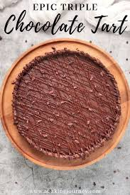 Pin by Myra Parker on Tart shells | Chocolate tarts recipe, Chocolate tart,  Tart dessert