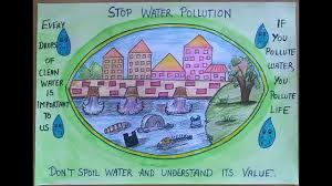 how to draw scenery of water pollution