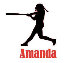 Fastpitch Batter Softball Player With Personalized Name Vinyl Decal Sticker
